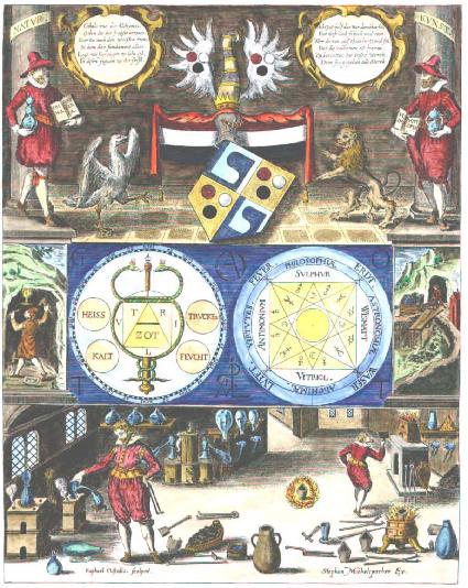 Was ist Alchemie?