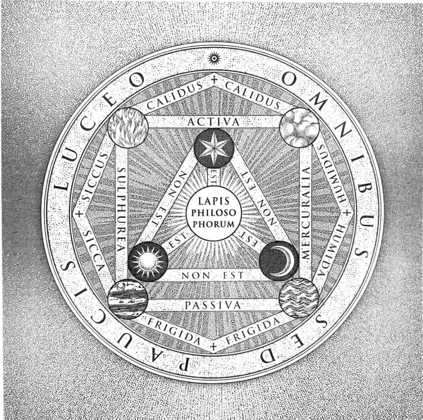 Templer, Freimaurer, Alchemie, Bundeslade, Projektions Pulver, Weißes Gold, ORMUS und monoatomare Elemente, Stein der Weisen.Teil1